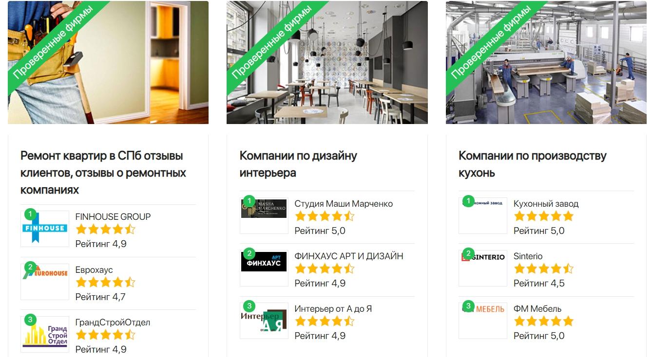 лучшие компании по ремонту квартир в спб