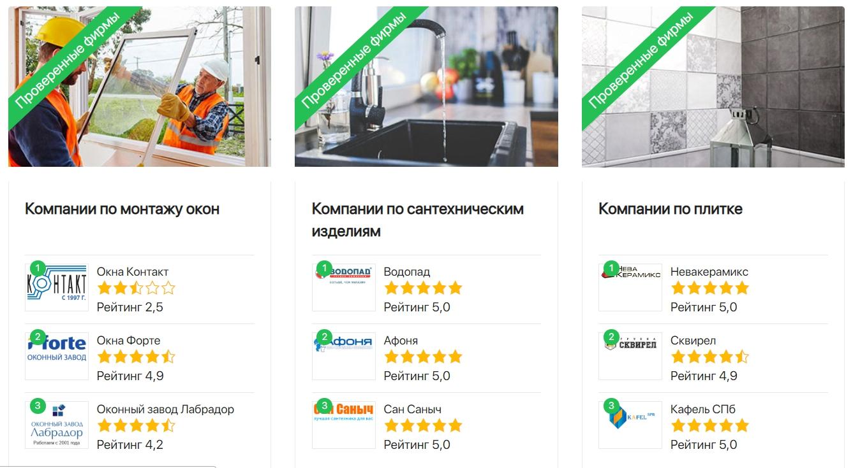 лучшие фирмы по ремонту квартир
